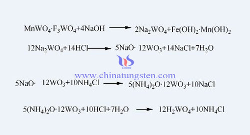 producing equation of tungstic acid